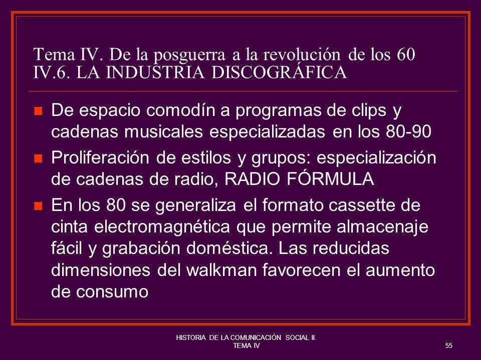 HISTORIA DE LA COMUNICACIÓN SOCIAL II. TEMA IV55 Tema IV. De la posguerra a la revolución de los 60 IV.6. LA INDUSTRIA DISCOGRÁFICA De espacio comodín