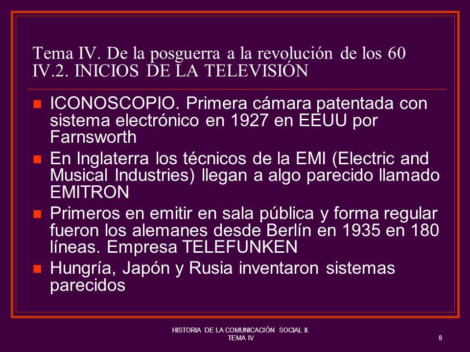 HISTORIA DE LA COMUNICACIÓN SOCIAL II. TEMA IV8 Tema IV. De la posguerra a la revolución de los 60 IV.2. INICIOS DE LA TELEVISIÓN ICONOSCOPIO. Primera