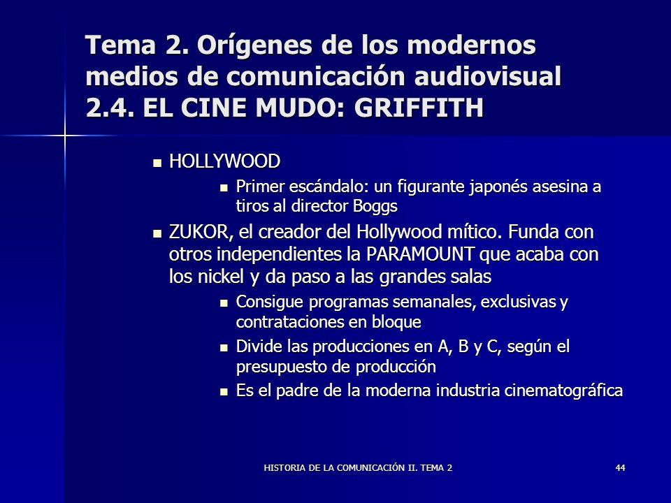 HISTORIA DE LA COMUNICACIÓN II. TEMA 244 Tema 2. Orígenes de los modernos medios de comunicación audiovisual 2.4. EL CINE MUDO: GRIFFITH HOLLYWOOD HOL