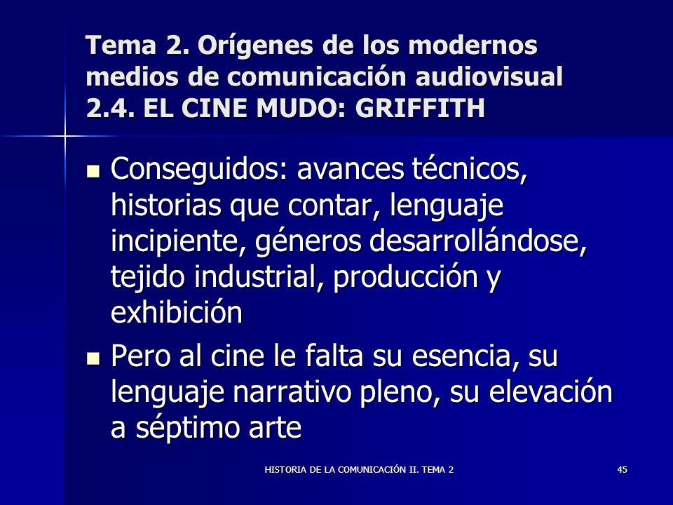 HISTORIA DE LA COMUNICACIÓN II. TEMA 245 Tema 2. Orígenes de los modernos medios de comunicación audiovisual 2.4. EL CINE MUDO: GRIFFITH Conseguidos:
