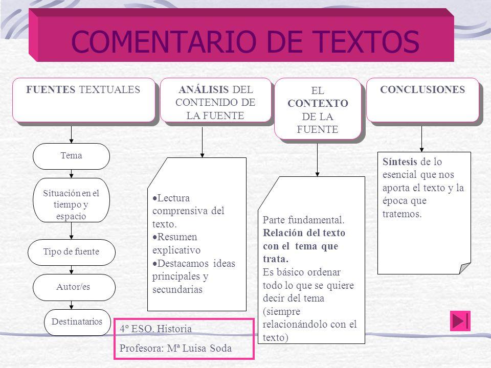 FUENTES TEXTUALES ANÁLISIS DEL CONTENIDO DE LA FUENTE EL CONTEXTO DE LA FUENTE CONCLUSIONES Tema Situación en el tiempo y espacio Destinatarios Autor/