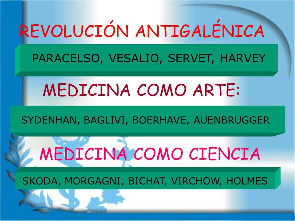 Medicina árabe: AVICENA. Surgen los HOSPITALES. Surgen las UNIVERSIDADES.