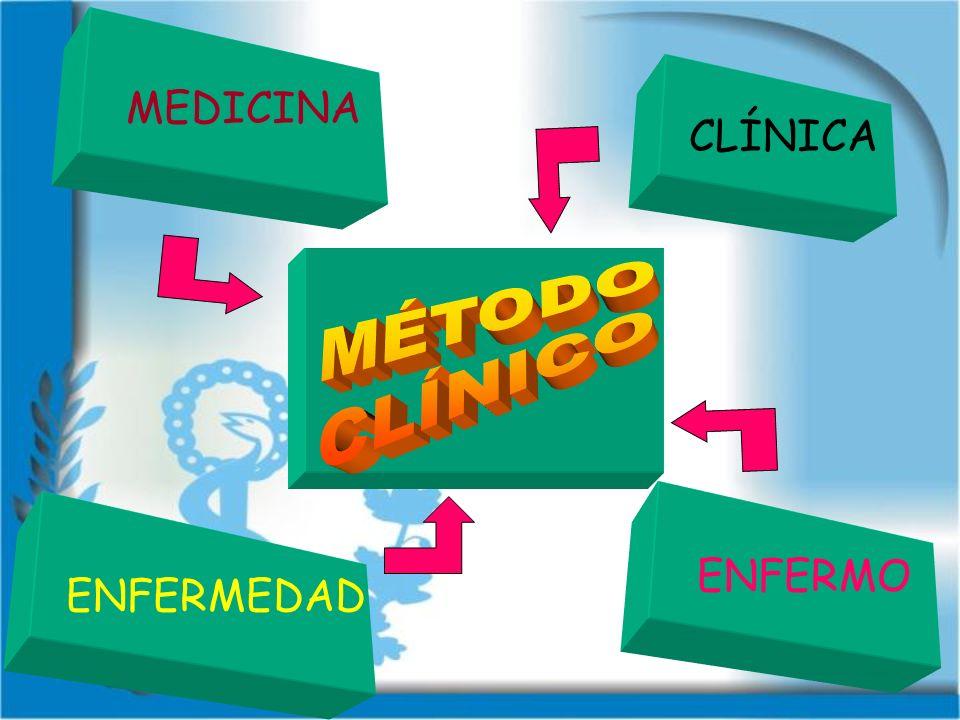 El médico debe generalizar la enfermedad e individualizar al enfermo Hufeland Es más importante saber qué clase de paciente tiene la enfermedad, que saber qué clase de enfermedad tiene el paciente W.