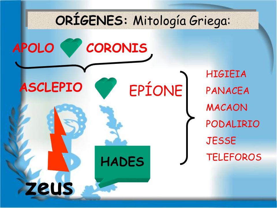 ETAPAS: M. CIENTÍFICO M. CLÍNICO 1. Un problema Problema de salud 2.