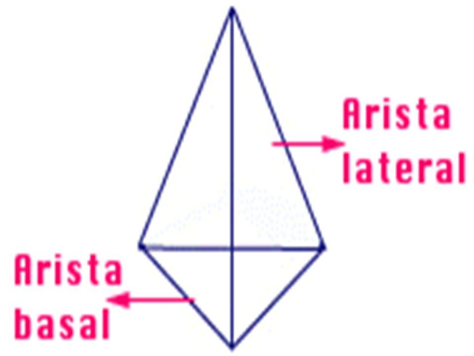 Este cuerpo geométrico tiene 6 aristas, 3 aristas basales y 3 aristas laterales.Este cuerpo geométrico tiene 6 aristas, 3 aristas basales y 3 aristas laterales.