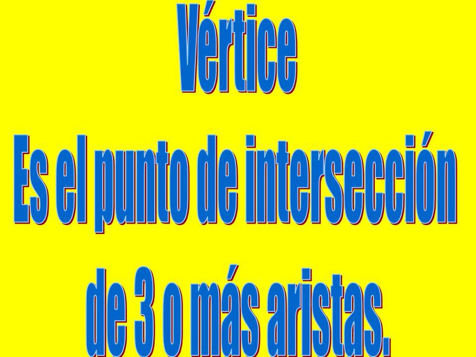 Las esquinas de un cuerpo, es decir, el punto donde se juntan aristas, se llama vértice.Las esquinas de un cuerpo, es decir, el punto donde se juntan aristas, se llama vértice.