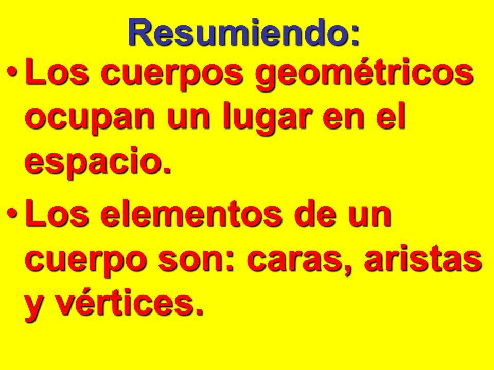 Resumiendo: Los cuerpos geométricos ocupan un lugar en el espacio.Los cuerpos geométricos ocupan un lugar en el espacio. Los elementos de un cuerpo so