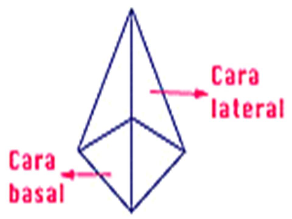 El nombre de la pirámide identifica al polígono base.