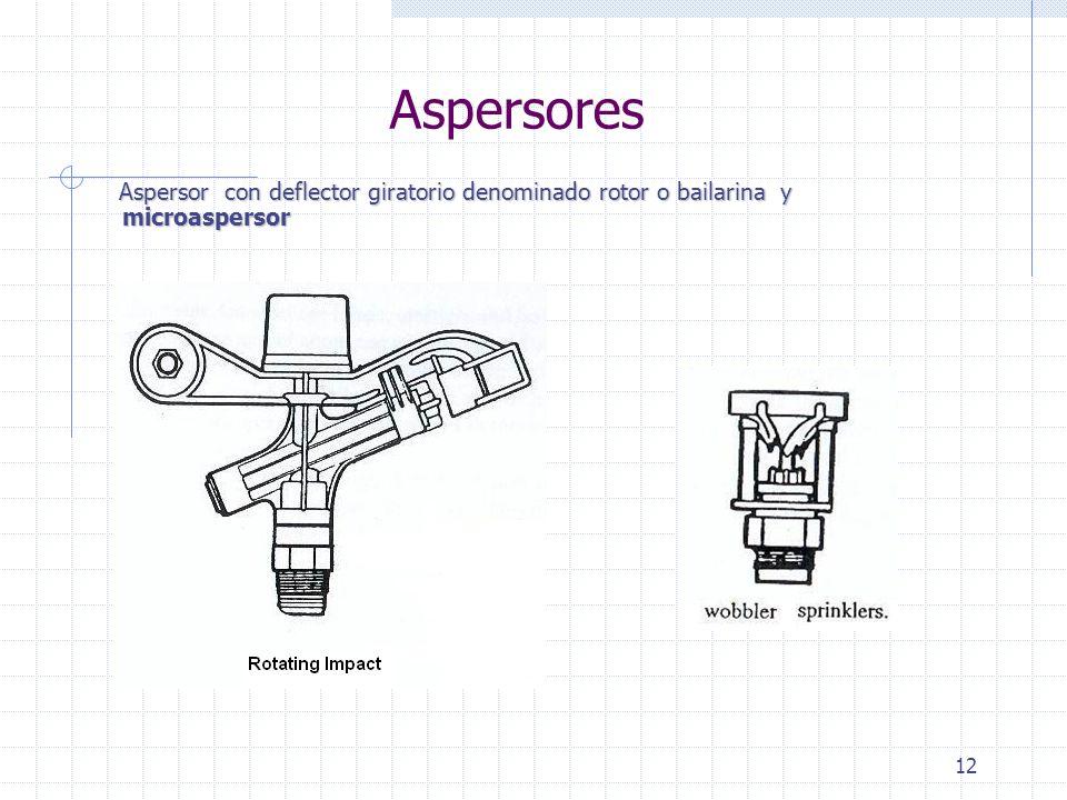 12 Aspersores Aspersor con deflector giratorio denominado rotor o bailarina y microaspersor Aspersor con deflector giratorio denominado rotor o bailar