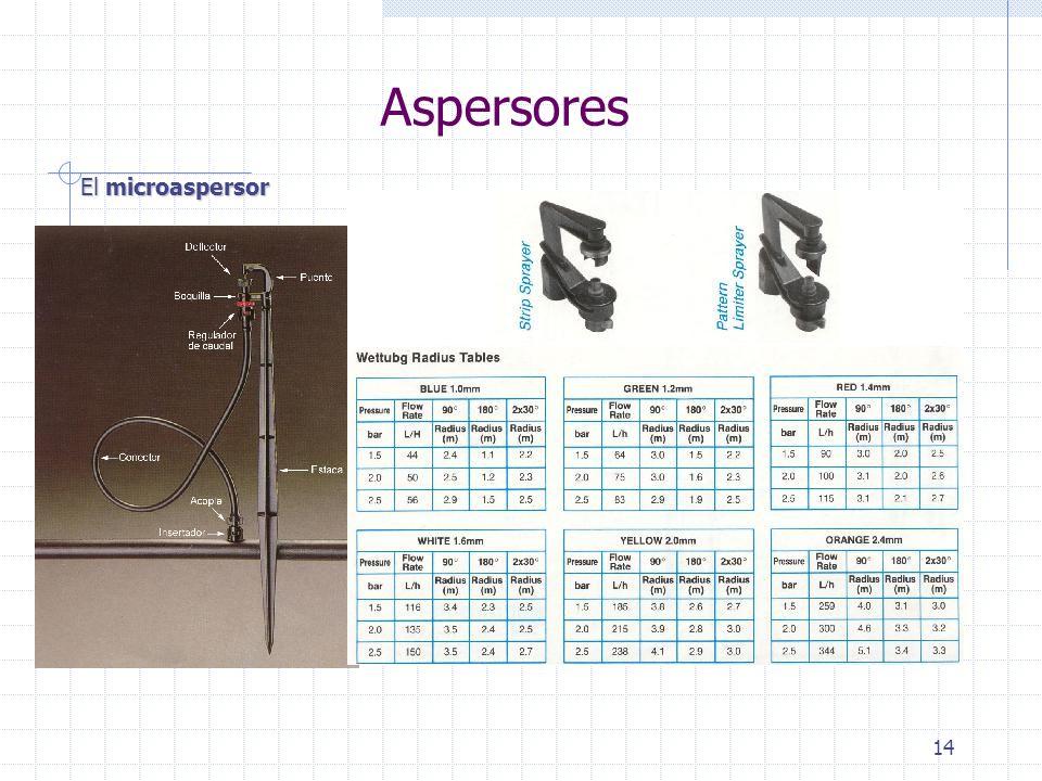 14 Aspersores El microaspersor