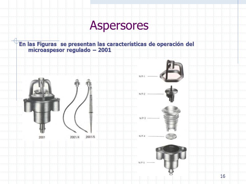 16 Aspersores En las Figuras se presentan las características de operación del microaspesor regulado – 2001