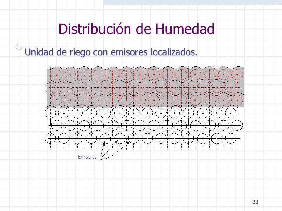 28 Distribución de Humedad Unidad de riego con emisores localizados. Unidad de riego con emisores localizados. Emisores