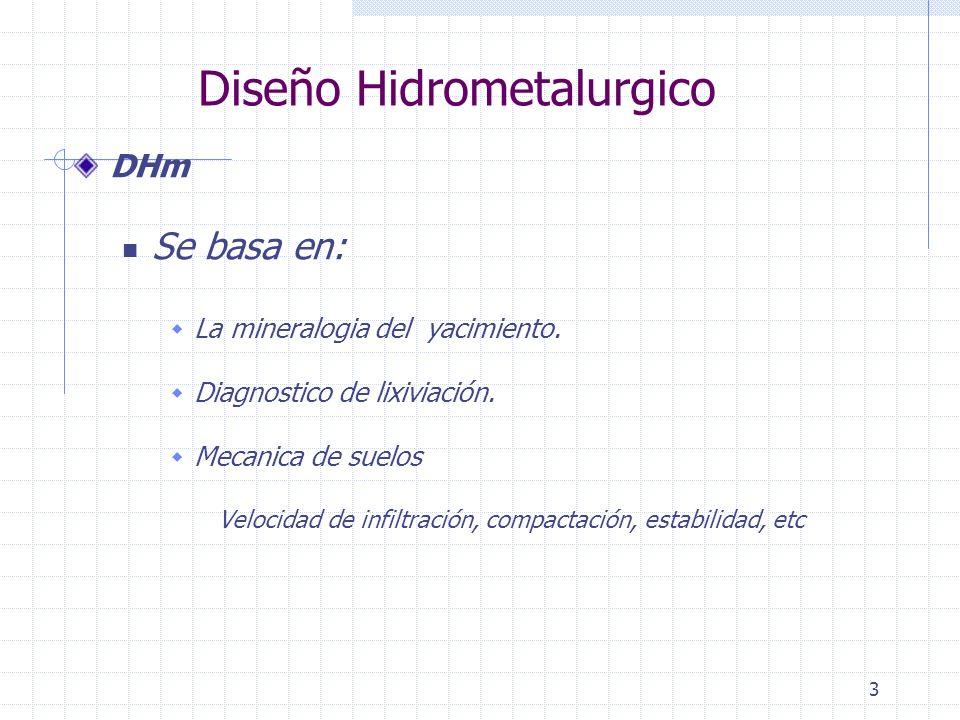 3 Diseño Hidrometalurgico DHm Se basa en: La mineralogia del yacimiento. Diagnostico de lixiviación. Mecanica de suelos Velocidad de infiltración, com