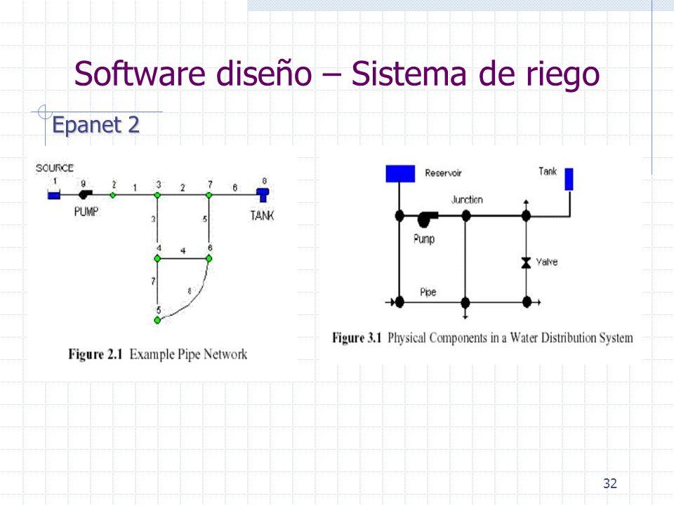 32 Epanet 2 Software diseño – Sistema de riego