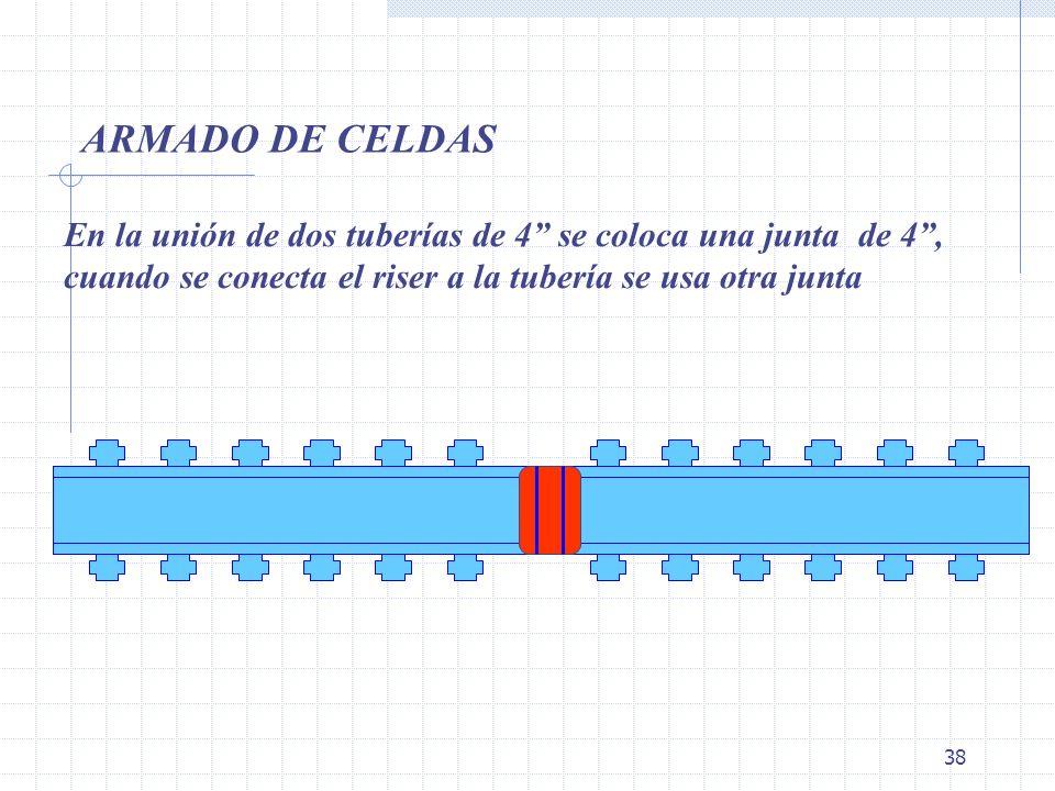 38 ARMADO DE CELDAS En la unión de dos tuberías de 4 se coloca una junta de 4, cuando se conecta el riser a la tubería se usa otra junta