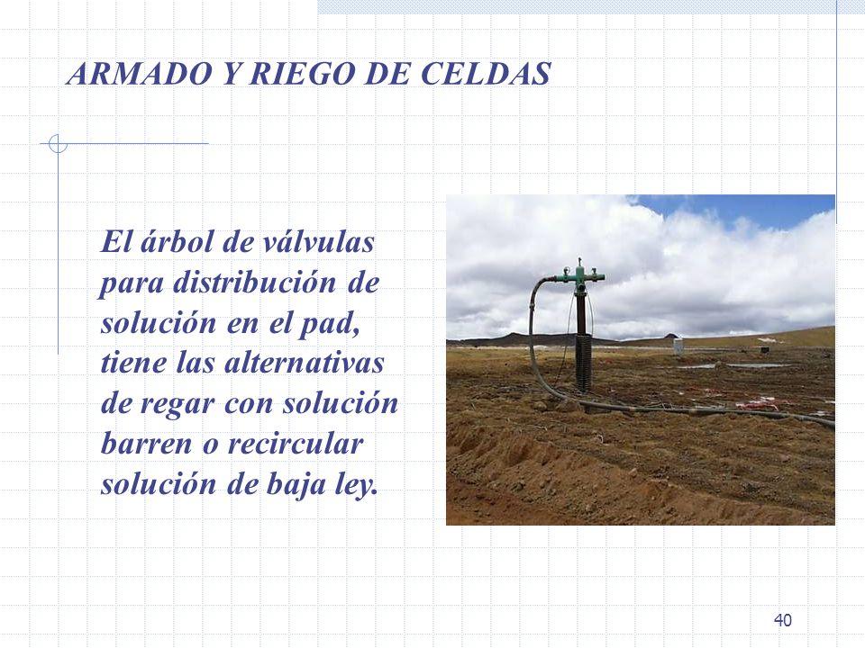 40 ARMADO Y RIEGO DE CELDAS El árbol de válvulas para distribución de solución en el pad, tiene las alternativas de regar con solución barren o recirc