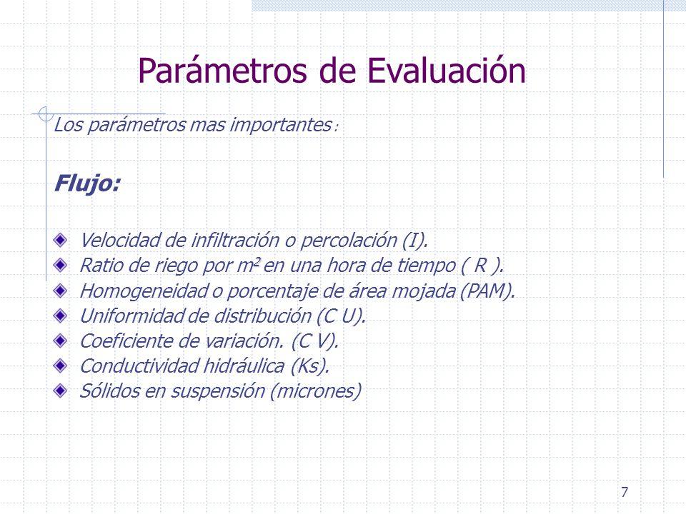 7 Parámetros de Evaluación Los parámetros mas importantes : Flujo: Velocidad de infiltración o percolación (I). 2 Ratio de riego por m 2 en una hora d