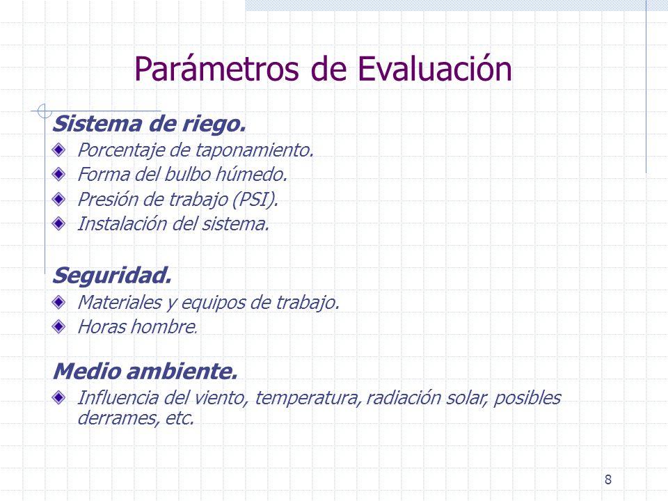 8 Parámetros de Evaluación Sistema de riego. Porcentaje de taponamiento. Forma del bulbo húmedo. Presión de trabajo (PSI). Instalación del sistema. Se