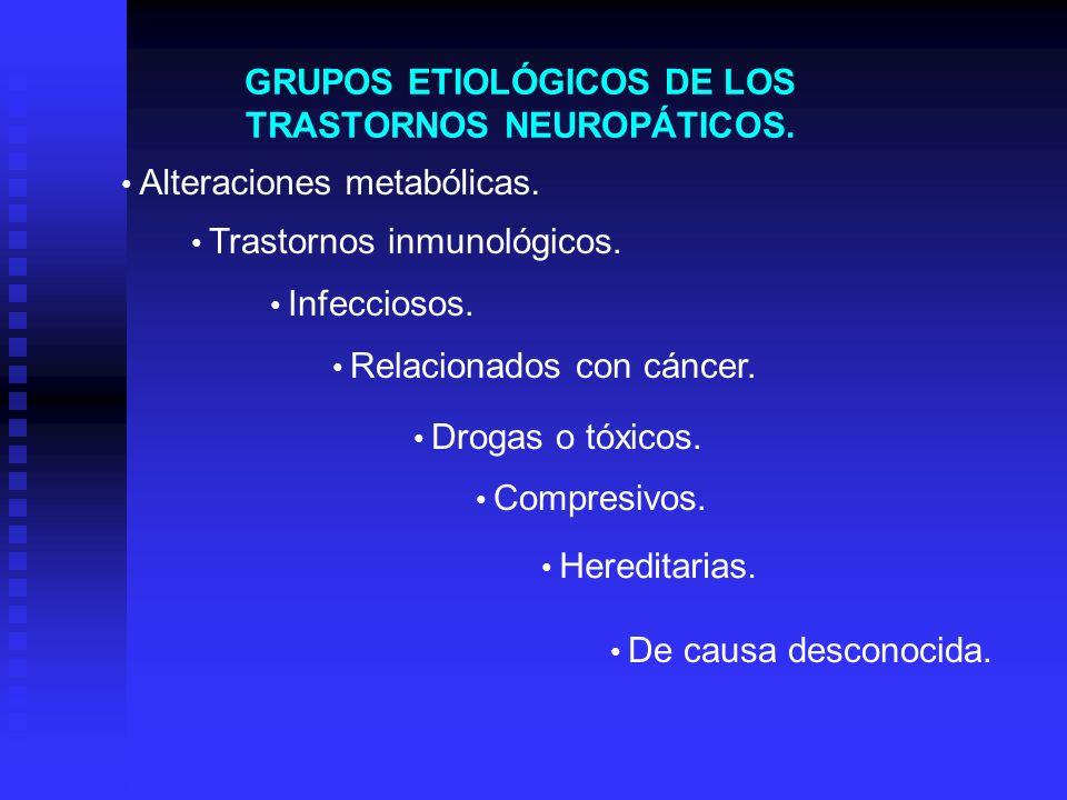 GRUPOS ETIOLÓGICOS DE LOS TRASTORNOS NEUROPÁTICOS. Alteraciones metabólicas. Trastornos inmunológicos. Infecciosos. Relacionados con cáncer. Drogas o