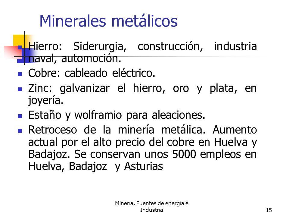 Minería, Fuentes de energía e Industria15 Minerales metálicos Hierro: Siderurgia, construcción, industria naval, automoción. Cobre: cableado eléctrico