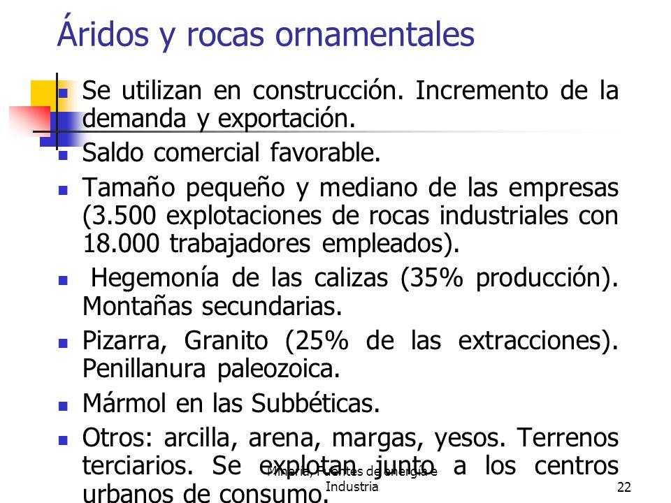 Minería, Fuentes de energía e Industria22 Áridos y rocas ornamentales Se utilizan en construcción. Incremento de la demanda y exportación. Saldo comer