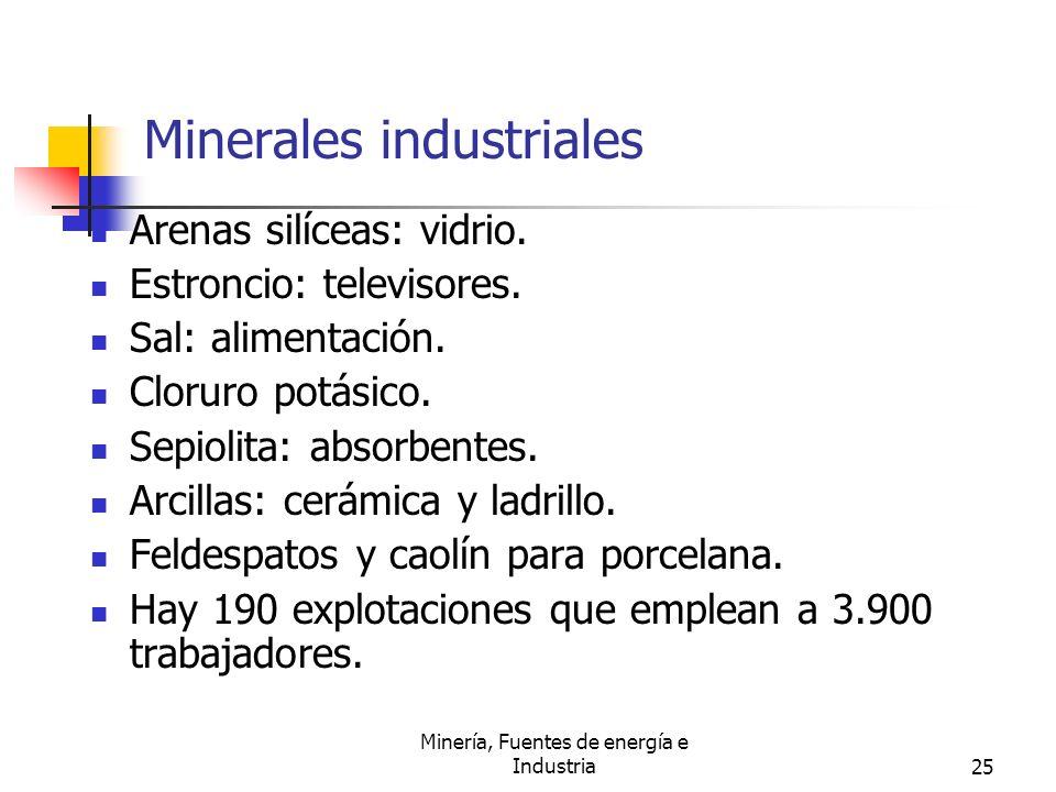 Minería, Fuentes de energía e Industria25 Minerales industriales Arenas silíceas: vidrio. Estroncio: televisores. Sal: alimentación. Cloruro potásico.