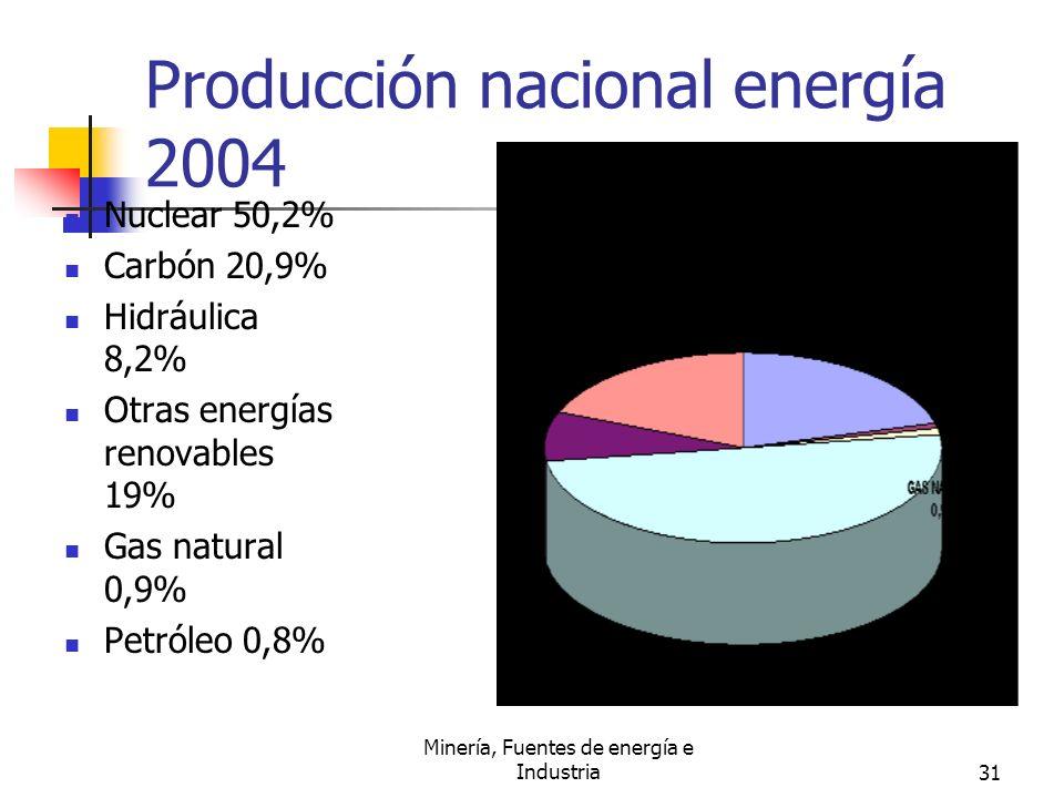 Minería, Fuentes de energía e Industria31 Producción nacional energía 2004 Nuclear 50,2% Carbón 20,9% Hidráulica 8,2% Otras energías renovables 19% Ga
