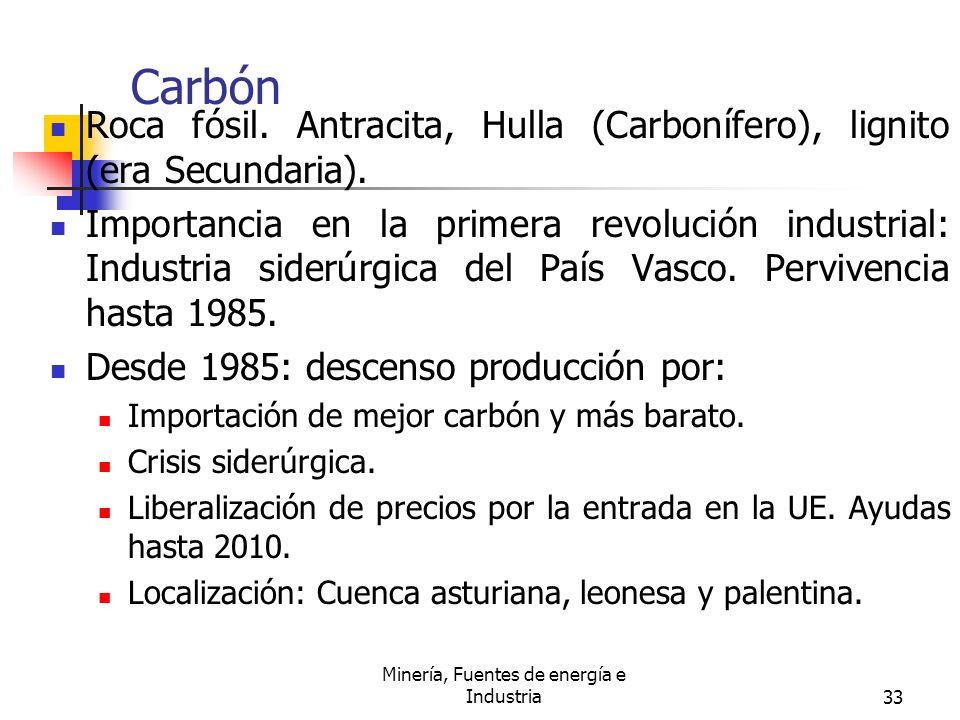 Minería, Fuentes de energía e Industria33 Carbón Roca fósil. Antracita, Hulla (Carbonífero), lignito (era Secundaria). Importancia en la primera revol