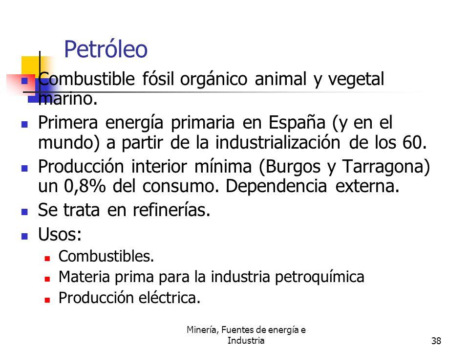 Minería, Fuentes de energía e Industria38 Petróleo Combustible fósil orgánico animal y vegetal marino. Primera energía primaria en España (y en el mun