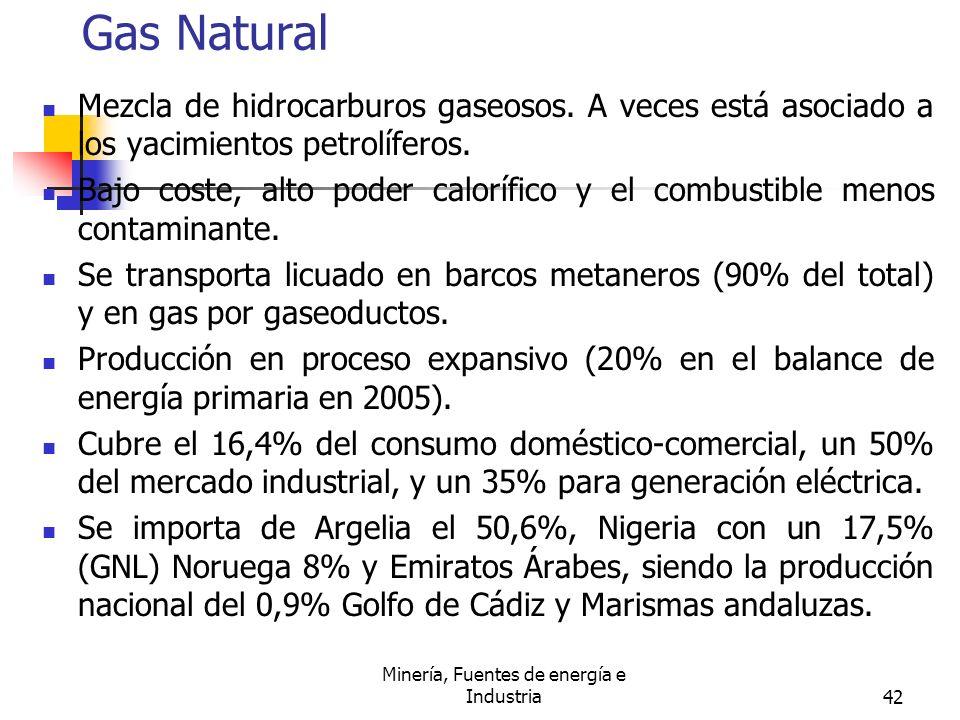 Minería, Fuentes de energía e Industria42 Gas Natural Mezcla de hidrocarburos gaseosos. A veces está asociado a los yacimientos petrolíferos. Bajo cos