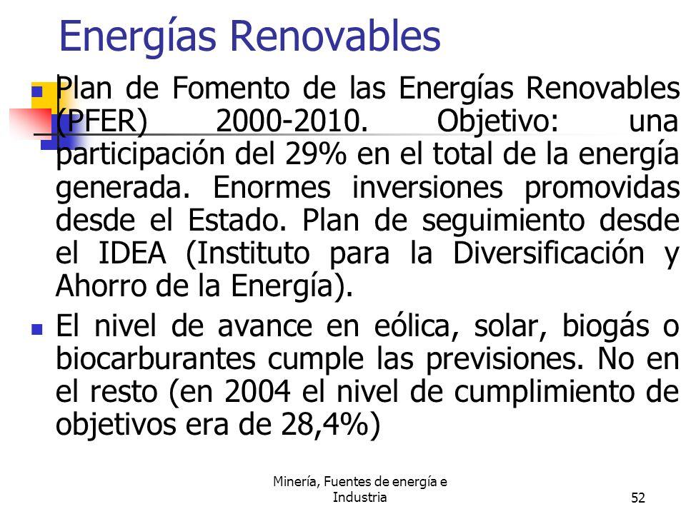 Minería, Fuentes de energía e Industria52 Energías Renovables Plan de Fomento de las Energías Renovables (PFER) 2000-2010. Objetivo: una participación
