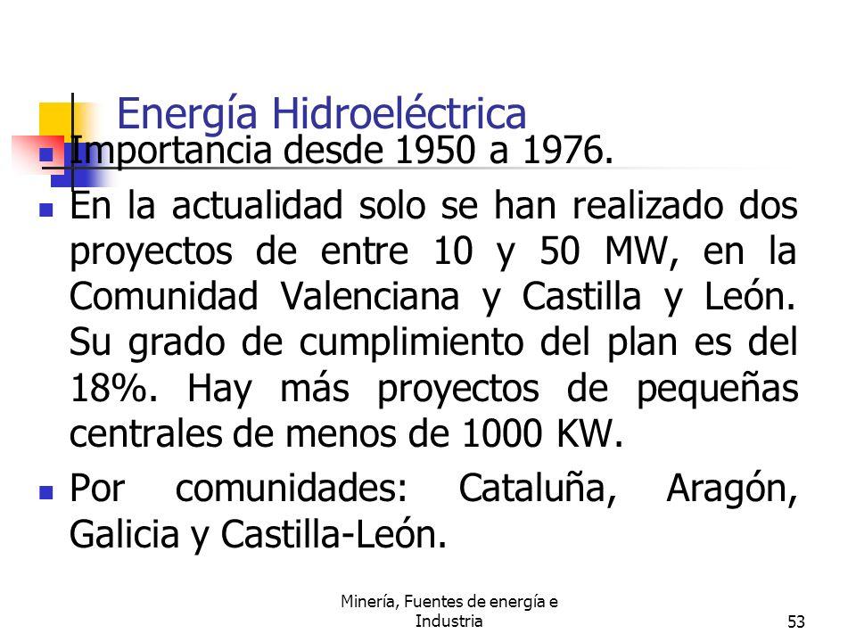 Minería, Fuentes de energía e Industria53 Energía Hidroeléctrica Importancia desde 1950 a 1976. En la actualidad solo se han realizado dos proyectos d