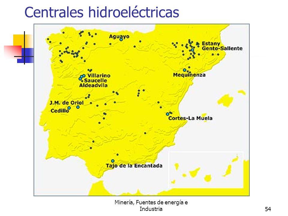 Minería, Fuentes de energía e Industria54 Centrales hidroeléctricas