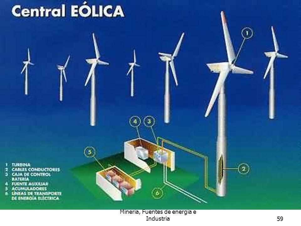 Minería, Fuentes de energía e Industria59