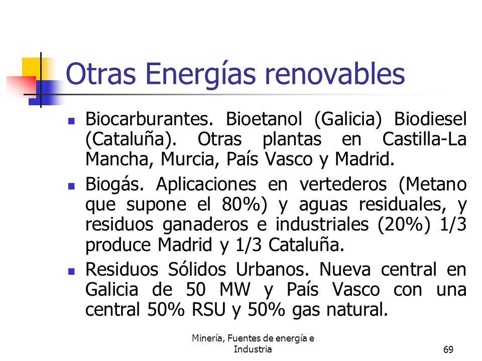 Minería, Fuentes de energía e Industria69 Otras Energías renovables Biocarburantes. Bioetanol (Galicia) Biodiesel (Cataluña). Otras plantas en Castill