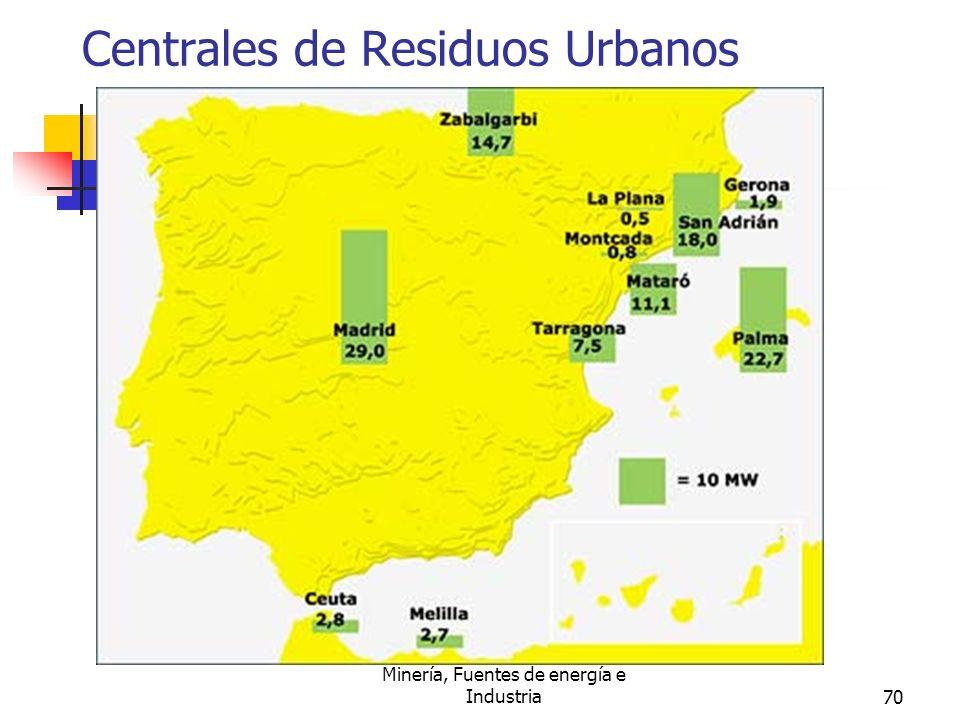 Minería, Fuentes de energía e Industria70 Centrales de Residuos Urbanos