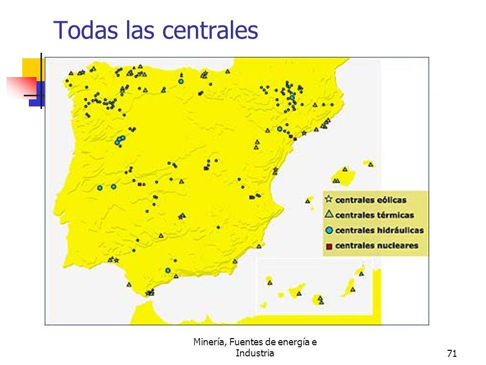 Minería, Fuentes de energía e Industria71 Todas las centrales
