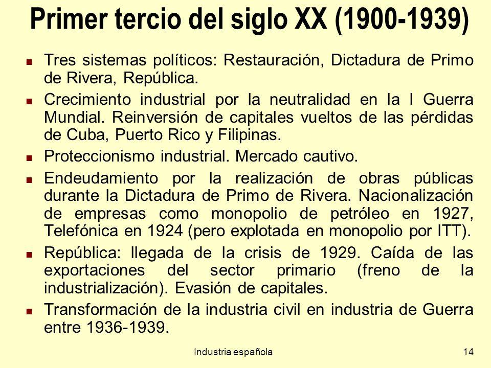 Industria española14 Primer tercio del siglo XX (1900-1939) Tres sistemas políticos: Restauración, Dictadura de Primo de Rivera, República. Crecimient