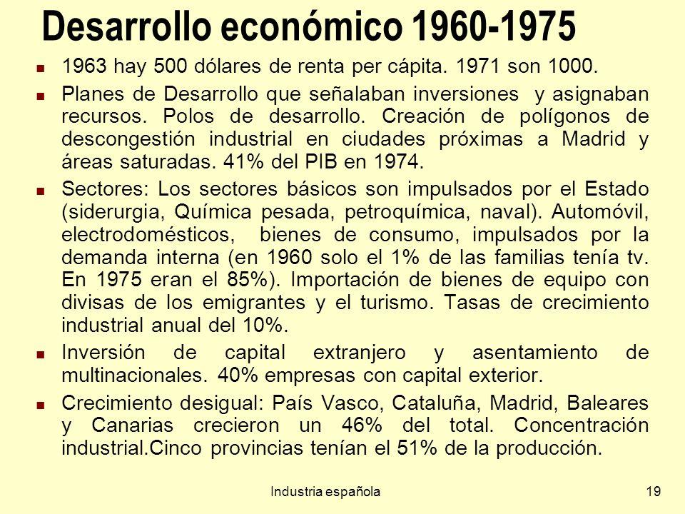 Industria española19 Desarrollo económico 1960-1975 1963 hay 500 dólares de renta per cápita. 1971 son 1000. Planes de Desarrollo que señalaban invers