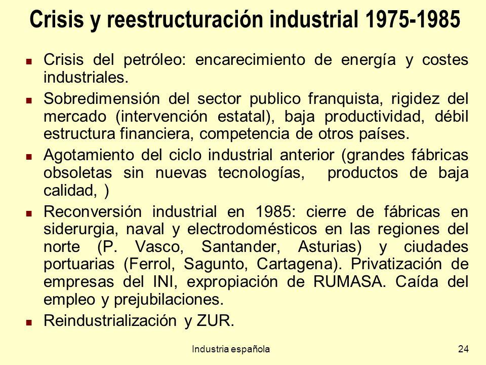 Industria española24 Crisis y reestructuración industrial 1975-1985 Crisis del petróleo: encarecimiento de energía y costes industriales. Sobredimensi