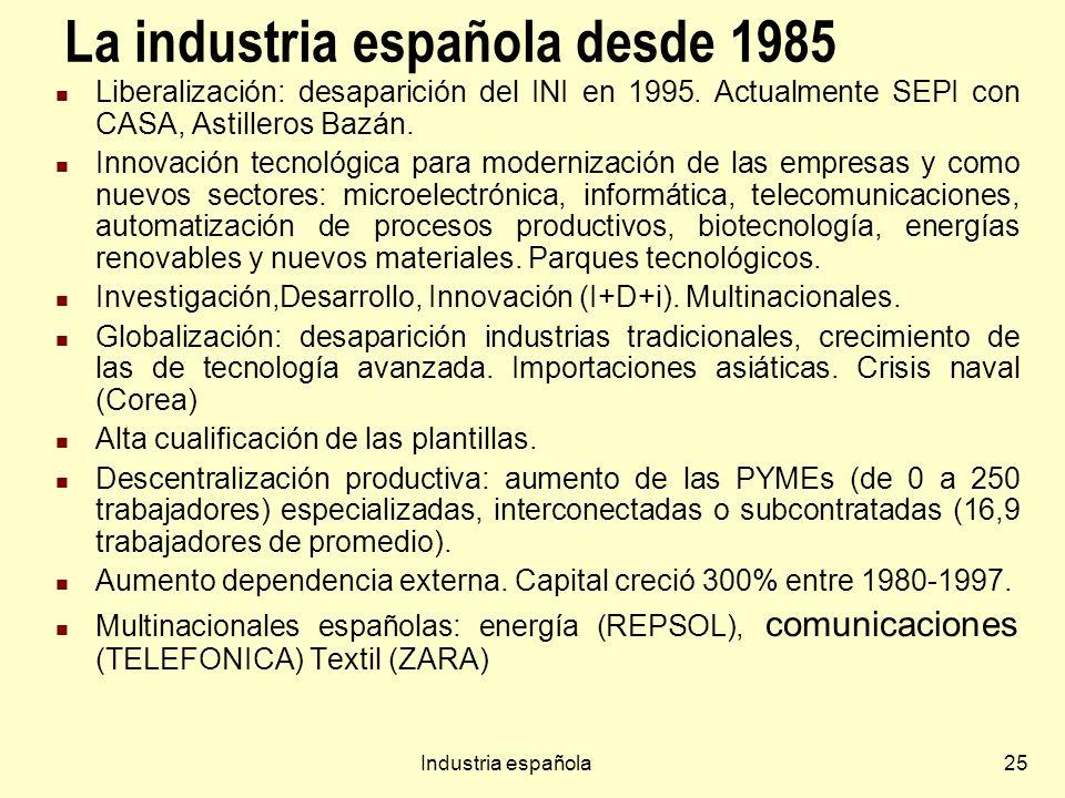 Industria española25 La industria española desde 1985 Liberalización: desaparición del INI en 1995. Actualmente SEPI con CASA, Astilleros Bazán. Innov