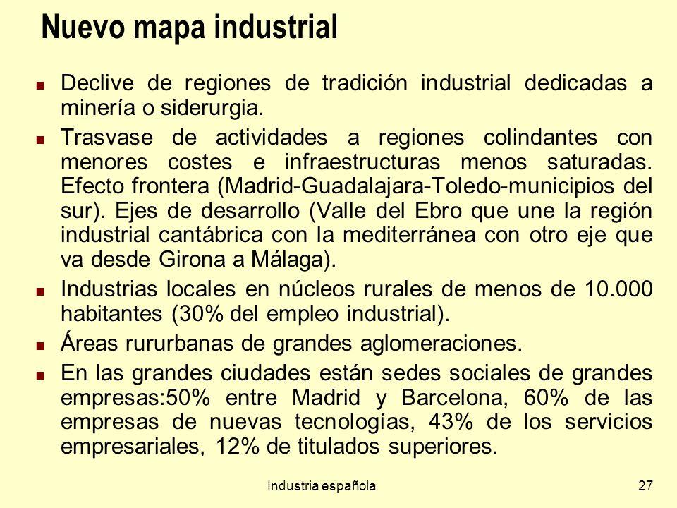 Industria española27 Nuevo mapa industrial Declive de regiones de tradición industrial dedicadas a minería o siderurgia. Trasvase de actividades a reg