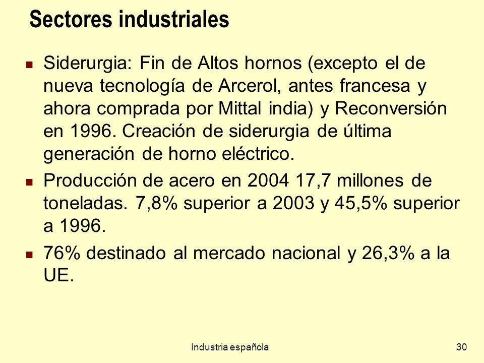 Industria española30 Sectores industriales Siderurgia: Fin de Altos hornos (excepto el de nueva tecnología de Arcerol, antes francesa y ahora comprada