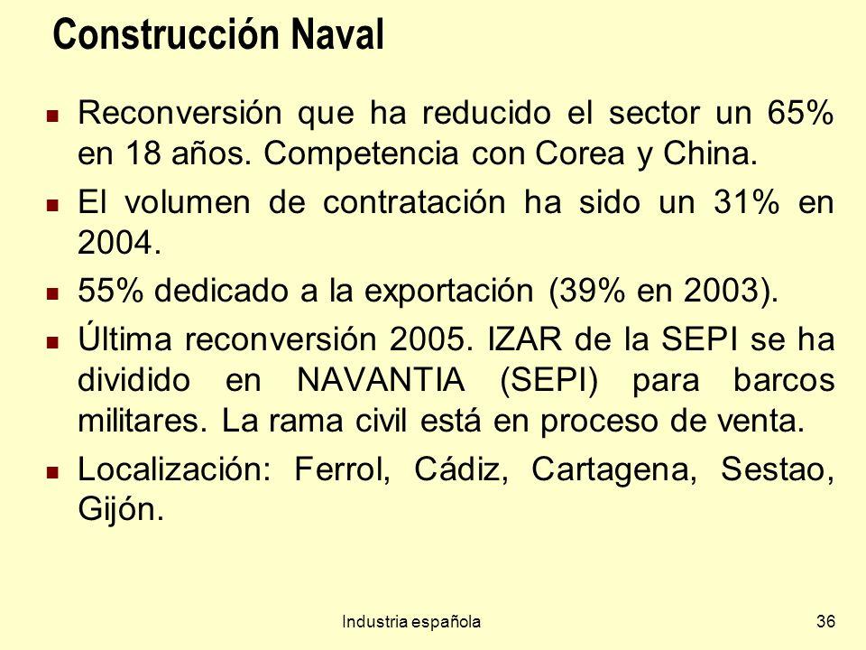 Industria española36 Construcción Naval Reconversión que ha reducido el sector un 65% en 18 años. Competencia con Corea y China. El volumen de contrat