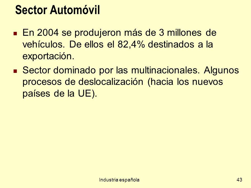 Industria española43 Sector Automóvil En 2004 se produjeron más de 3 millones de vehículos. De ellos el 82,4% destinados a la exportación. Sector domi