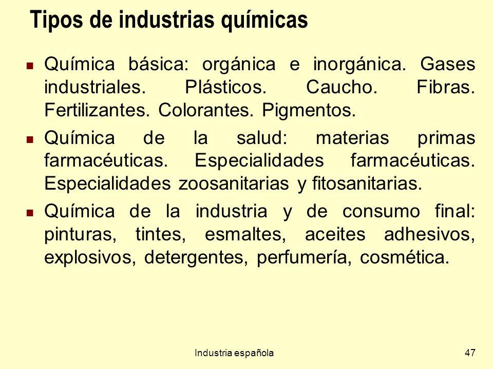 Industria española47 Tipos de industrias químicas Química básica: orgánica e inorgánica. Gases industriales. Plásticos. Caucho. Fibras. Fertilizantes.