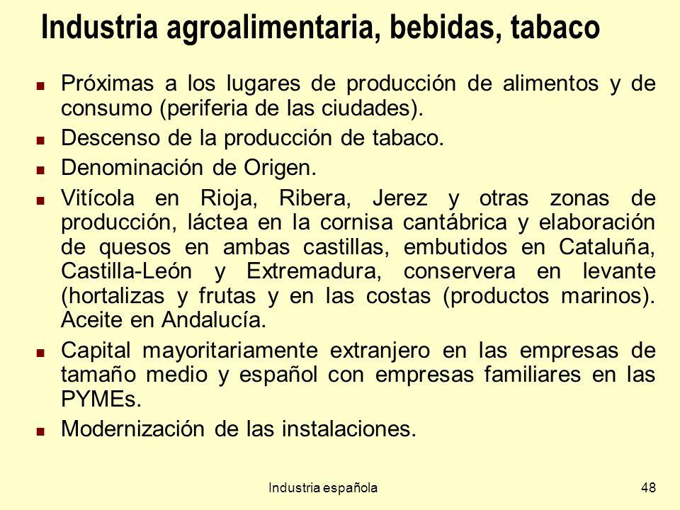 Industria española48 Industria agroalimentaria, bebidas, tabaco Próximas a los lugares de producción de alimentos y de consumo (periferia de las ciuda