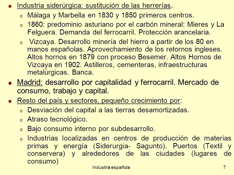 Industria española28 Papelera en Navia.