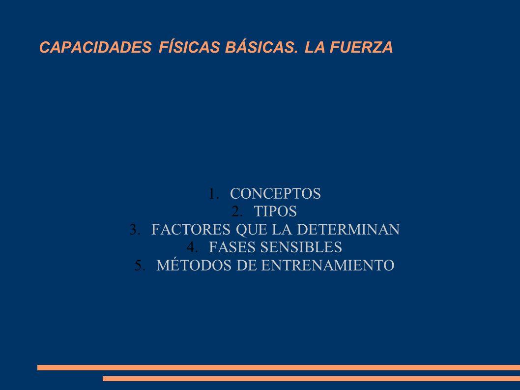 CAPACIDADES FÍSICAS BÁSICAS. LA FUERZA 1.CONCEPTOS 2.TIPOS 3.FACTORES QUE LA DETERMINAN 4.FASES SENSIBLES 5.MÉTODOS DE ENTRENAMIENTO
