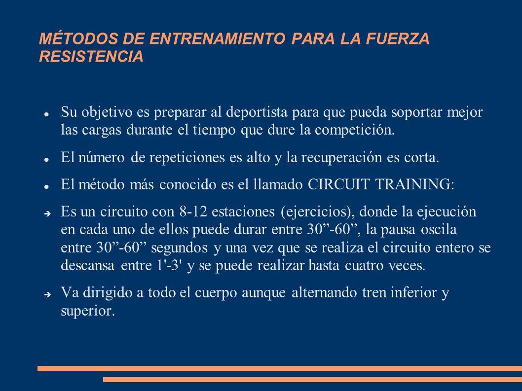 MÉTODOS DE ENTRENAMIENTO PARA LA FUERZA RESISTENCIA Su objetivo es preparar al deportista para que pueda soportar mejor las cargas durante el tiempo q